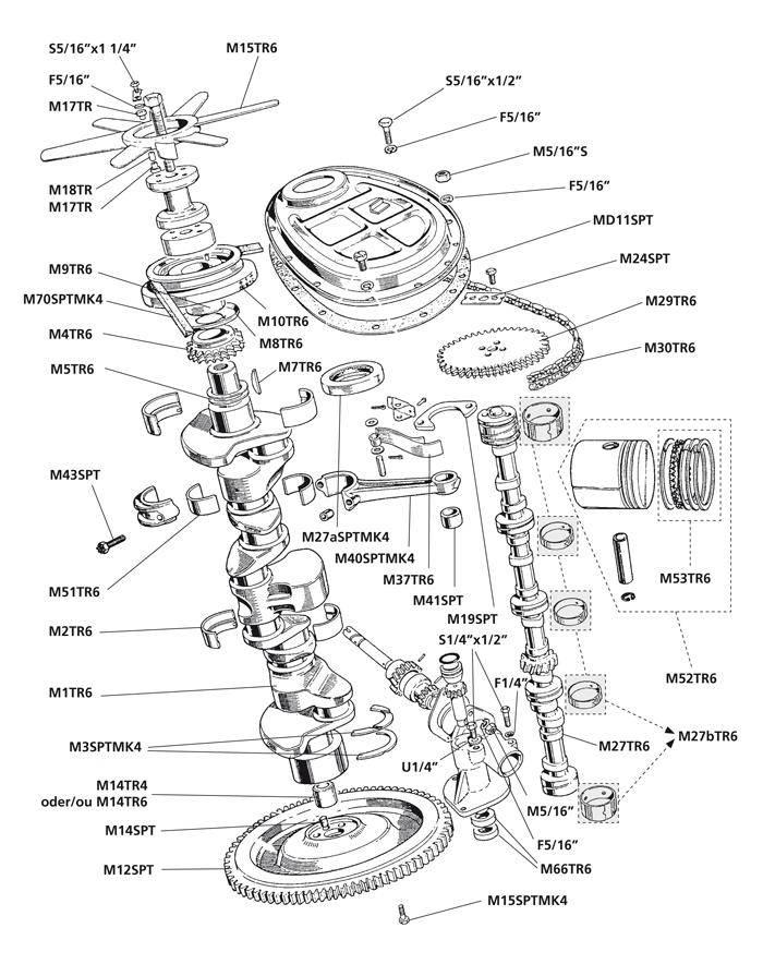 Triumph TR 2-6 - Engine part TR 5-6