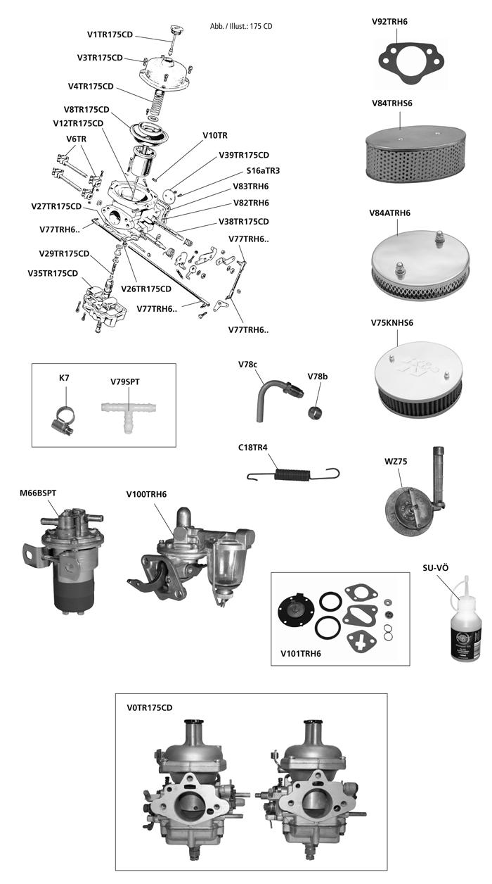 Triumph TR 2-6 - Stromberg carburettor