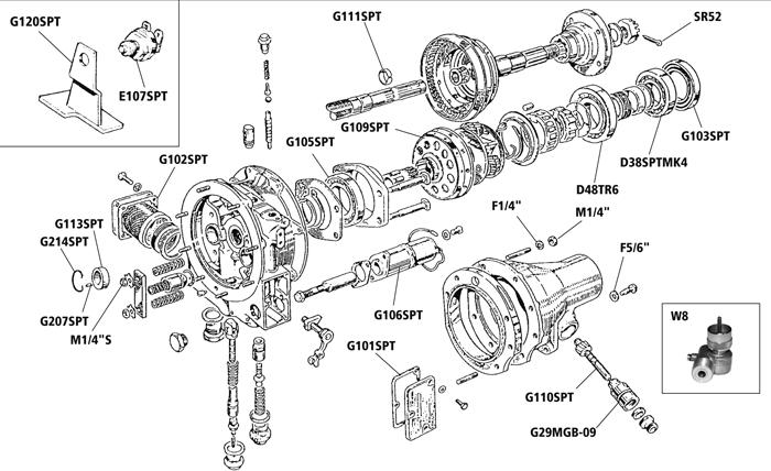 Triumph Gt6 Vitesse Overdrive Type D