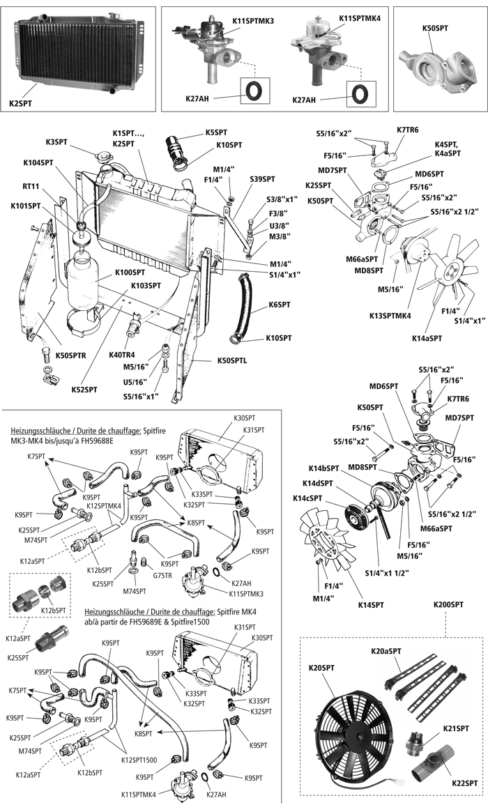 Ford Ranger Heater Hose Diagram Chevy Triumph Spitfire Herald Radiator Cooling System Historic Cars Net 700x1155
