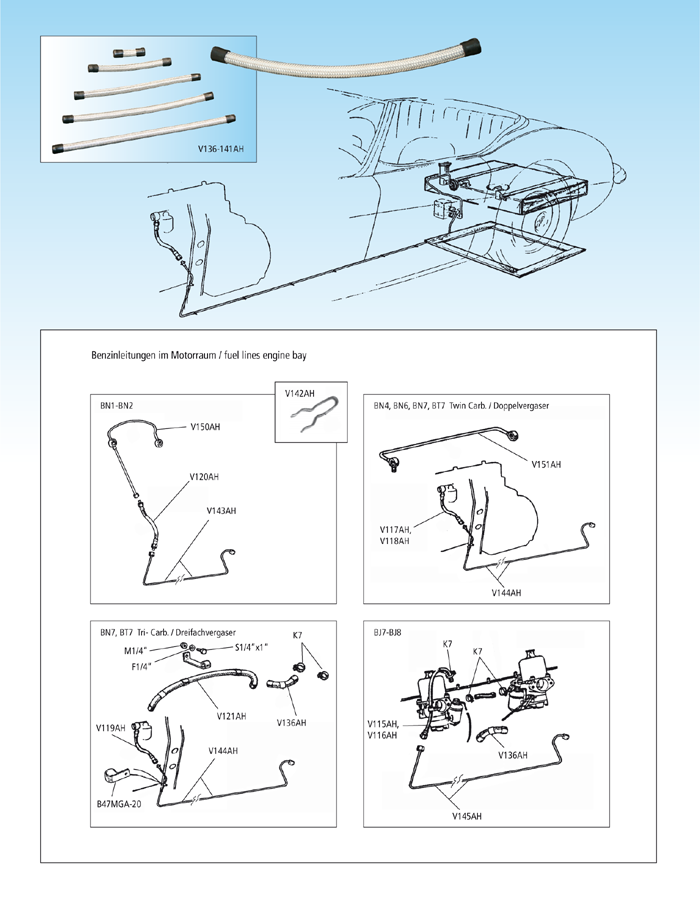 Fuel Lines: Austin Healey Bn1 Wiring Diagram At Gundyle.co