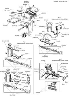 Mg midget master cyclinder diagram